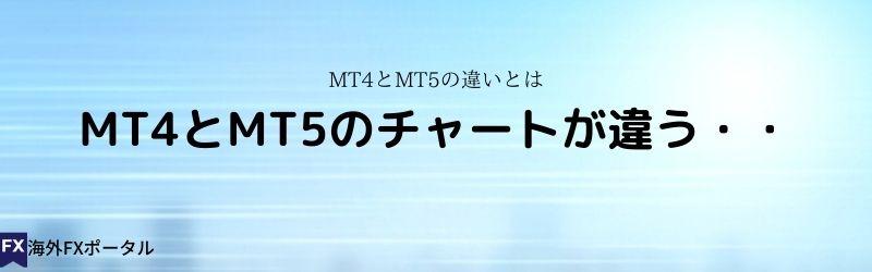 MT4とMT5のチャートが違う